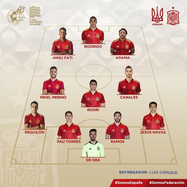 Spain XI v Ukraine: 11 different clubs represented in starting line-up featuring Ansu Fati and Adama Traore