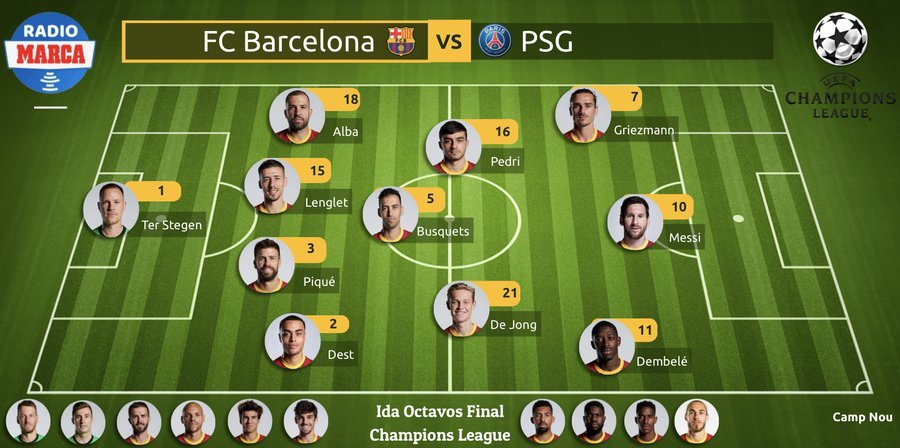 Barcelona V Paris Saint Germain Confirmed Line Ups Gerard Pique Starts For First Time In Three Months After Miraculous Recovery Football Espana